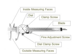 Parts of a Dial Caliper